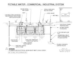 Potable Water - Commercial / Industrial Storage System