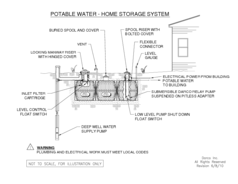 Potable Water - Home Storage System